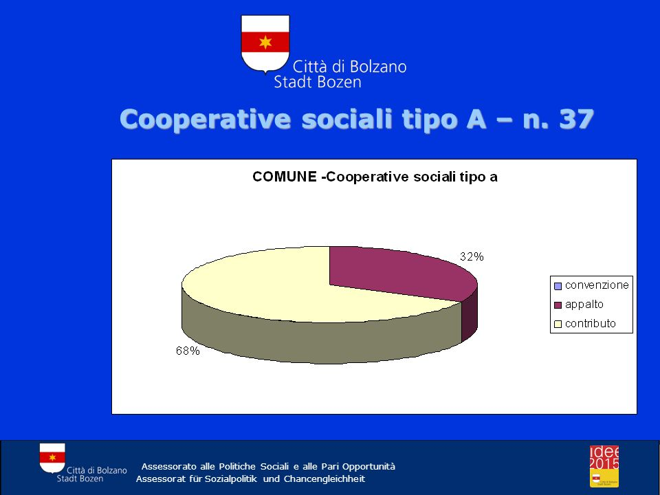 Cooperative sociali tipo A – n.