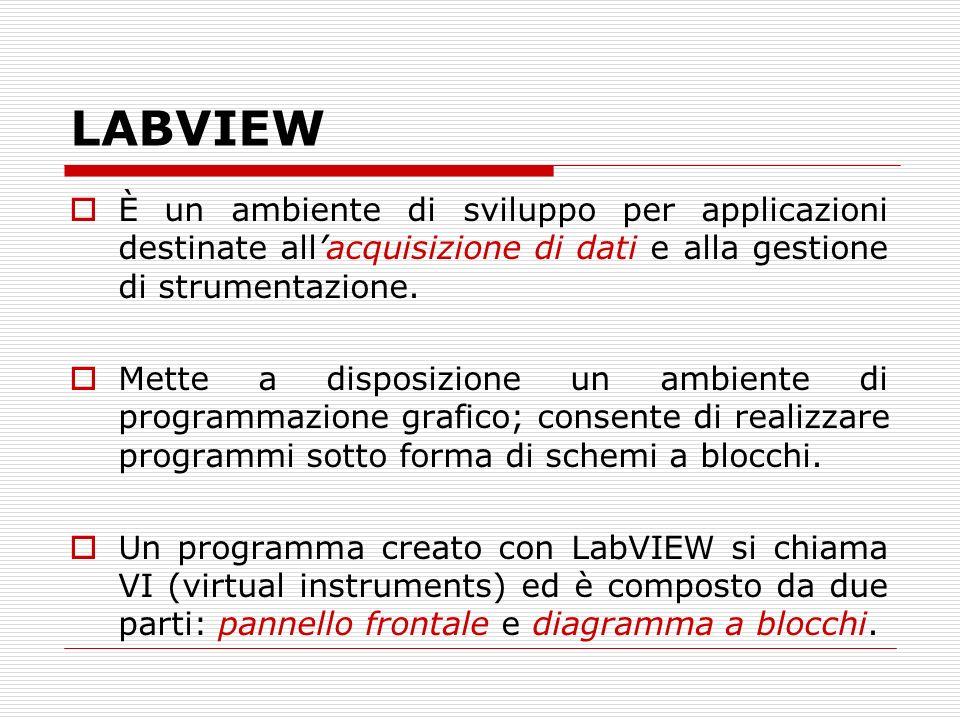 LABVIEW È un ambiente di sviluppo per applicazioni destinate allacquisizione di dati e alla gestione di strumentazione. Mette a disposizione un ambien