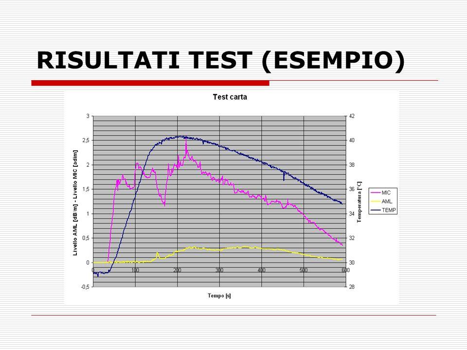 RISULTATI TEST (ESEMPIO)
