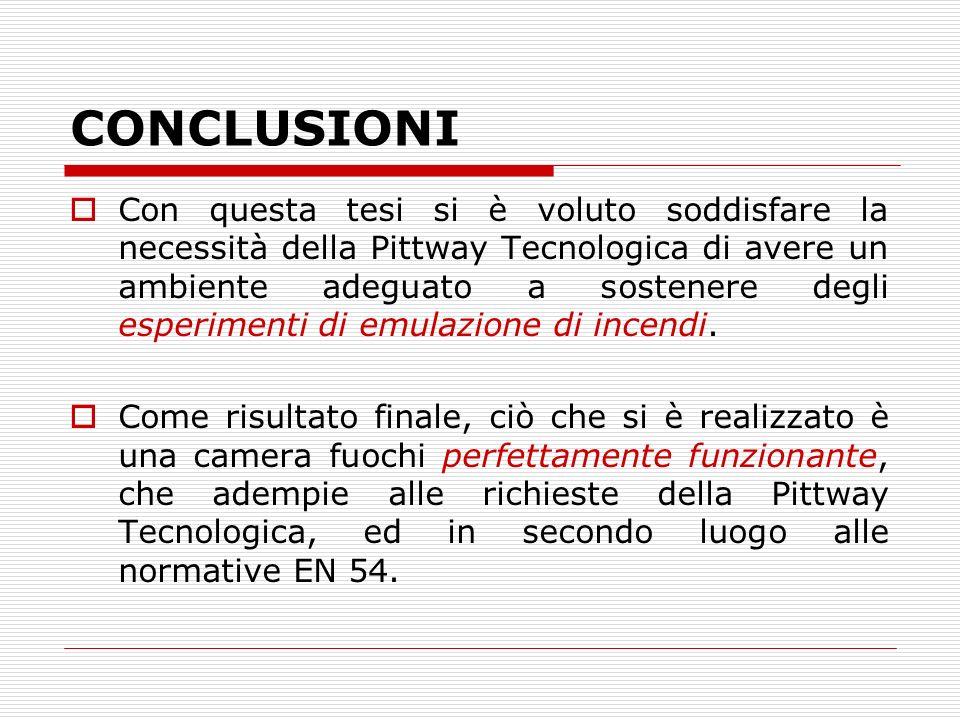 CONCLUSIONI Con questa tesi si è voluto soddisfare la necessità della Pittway Tecnologica di avere un ambiente adeguato a sostenere degli esperimenti