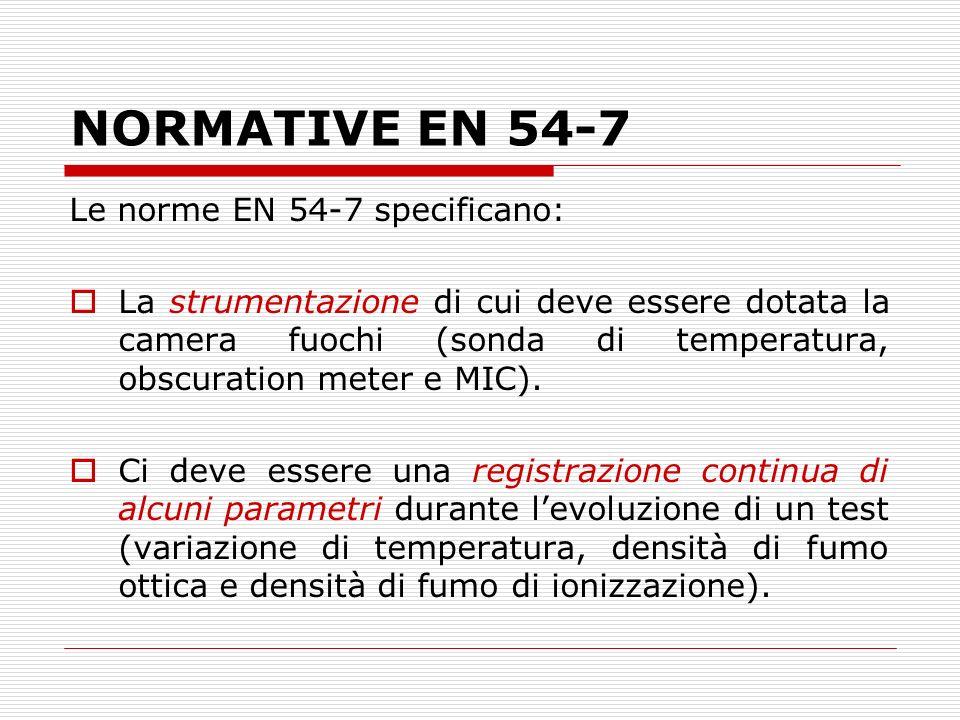 NORMATIVE EN 54-7 Le norme EN 54-7 specificano: La strumentazione di cui deve essere dotata la camera fuochi (sonda di temperatura, obscuration meter