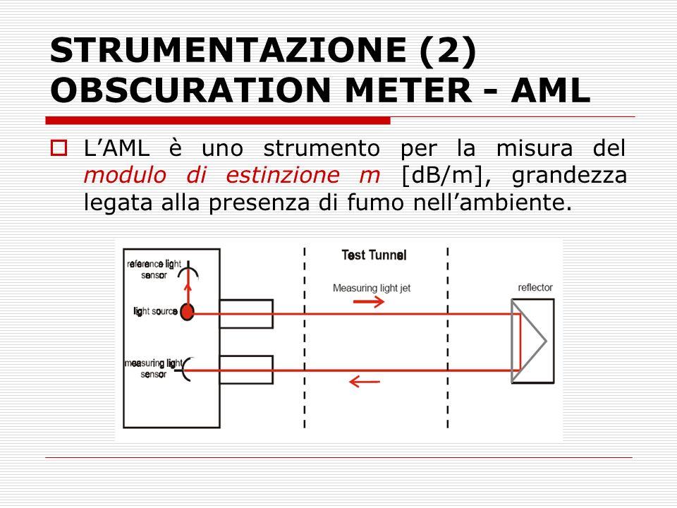 STRUMENTAZIONE (2) OBSCURATION METER - AML LAML è uno strumento per la misura del modulo di estinzione m [dB/m], grandezza legata alla presenza di fum