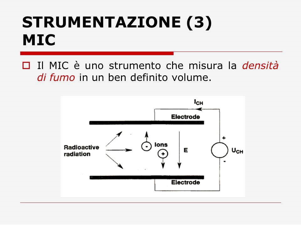 STRUMENTAZIONE (3) MIC Il MIC è uno strumento che misura la densità di fumo in un ben definito volume.