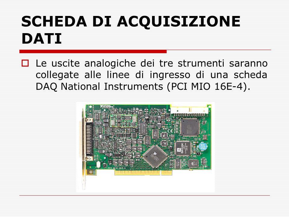 SCHEDA DI ACQUISIZIONE DATI Le uscite analogiche dei tre strumenti saranno collegate alle linee di ingresso di una scheda DAQ National Instruments (PC