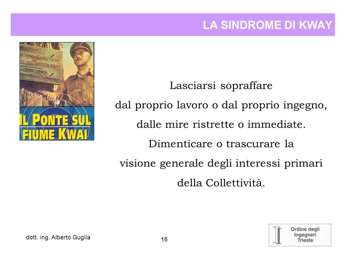 15 dott. ing. Alberto Guglia LA SINDROME DI KWAY