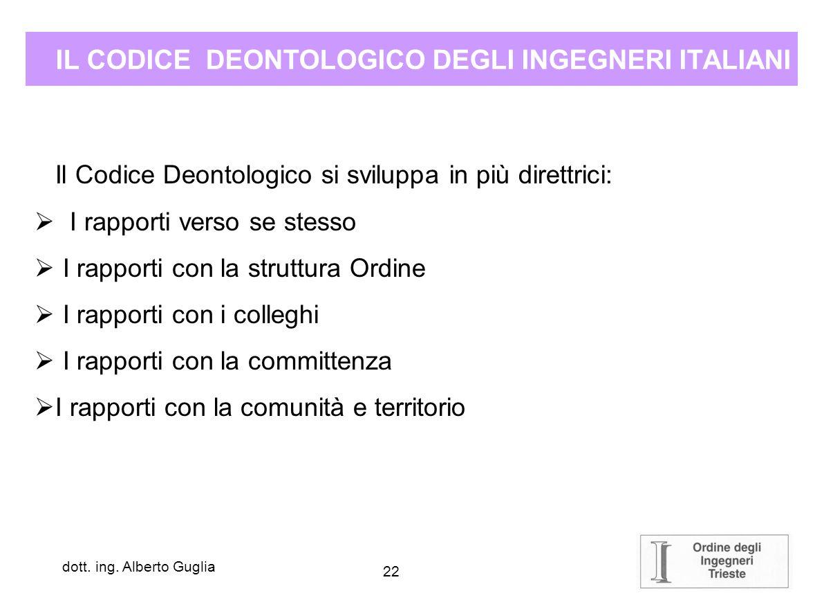21 dott.ing. Alberto Guglia IL CODICE DEONTOLOGICO DEGLI INGEGNERI ITALIANI Premessa 1.1.