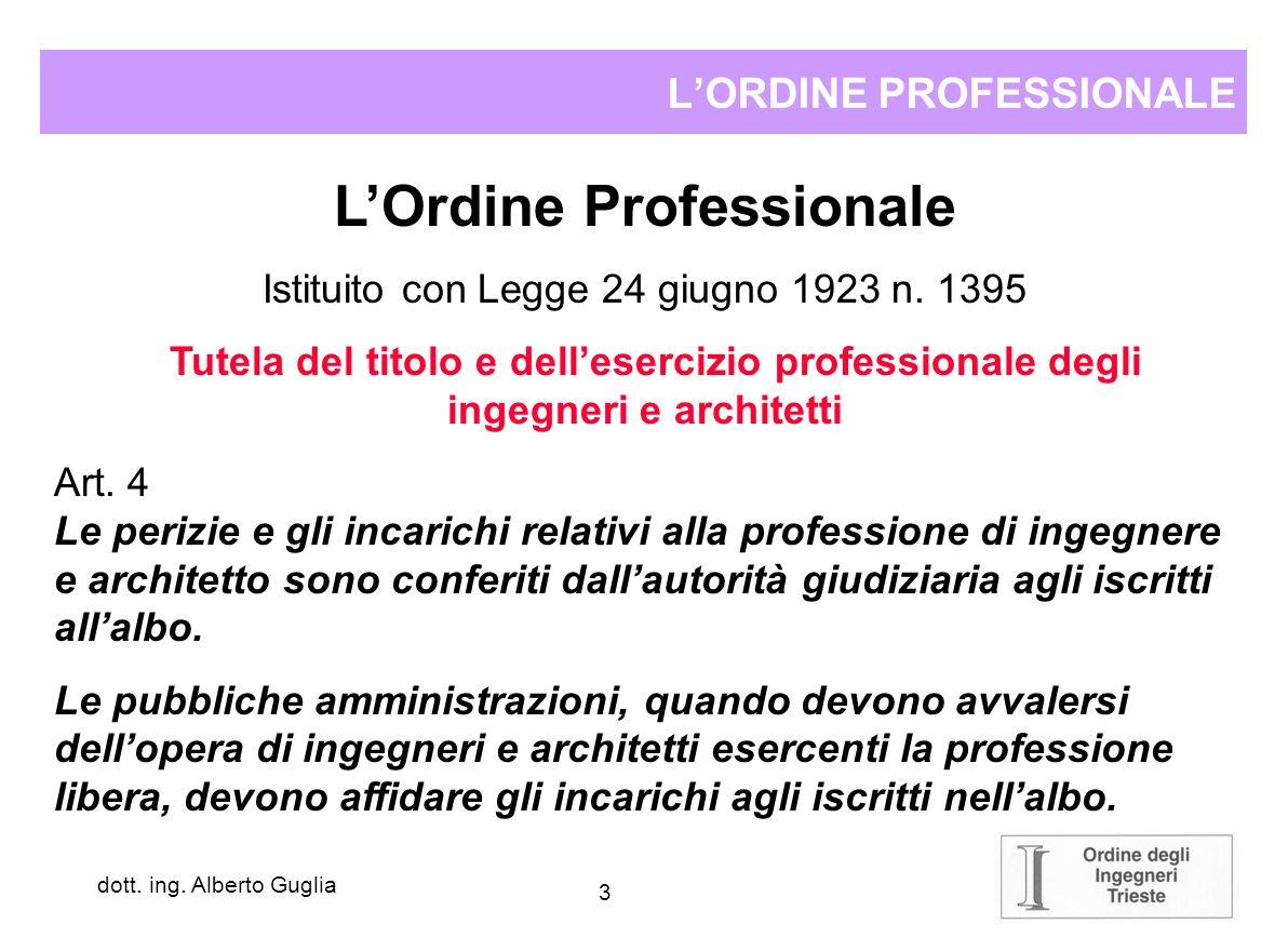 2 dott. ing. Alberto Guglia La libera professione Il lavoro nelle aziende (pubbliche o private)