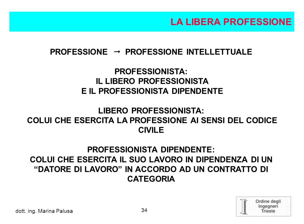 33 dott.ing. Alberto Guglia 1.LA LIBERA PROFESSIONE 2.LE TARIFFE PROFESSIONALI 3.