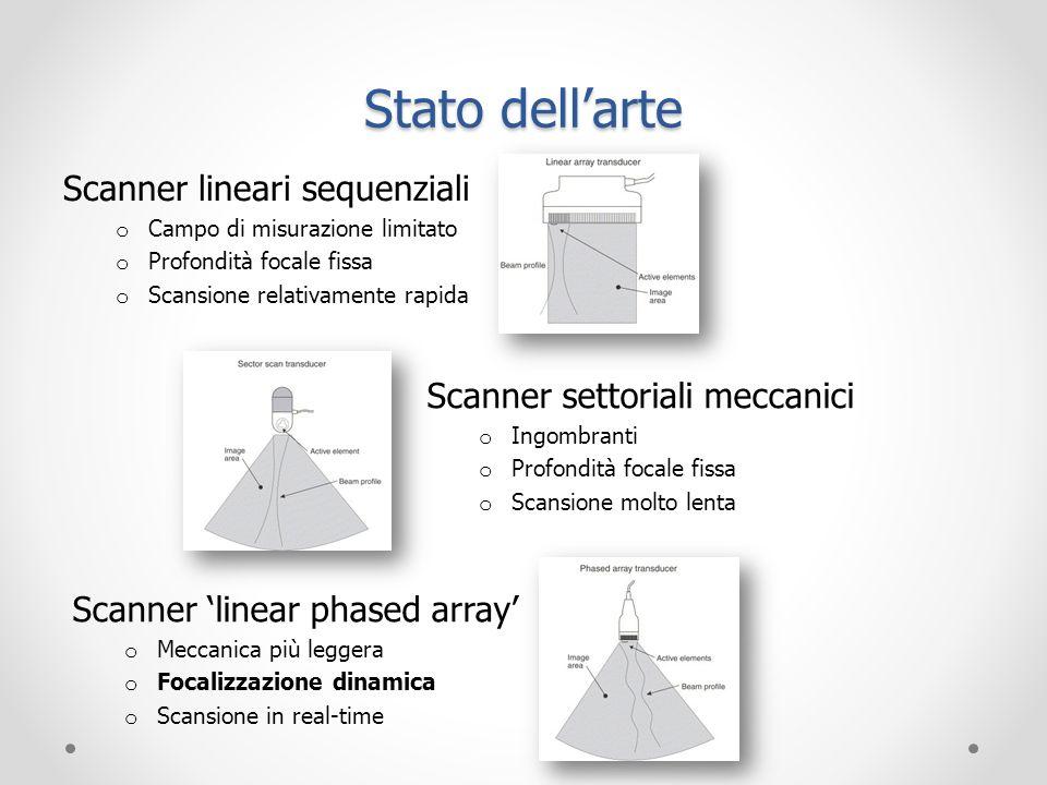 Stato dellarte Scanner lineari sequenziali o Campo di misurazione limitato o Profondità focale fissa o Scansione relativamente rapida Scanner settoria