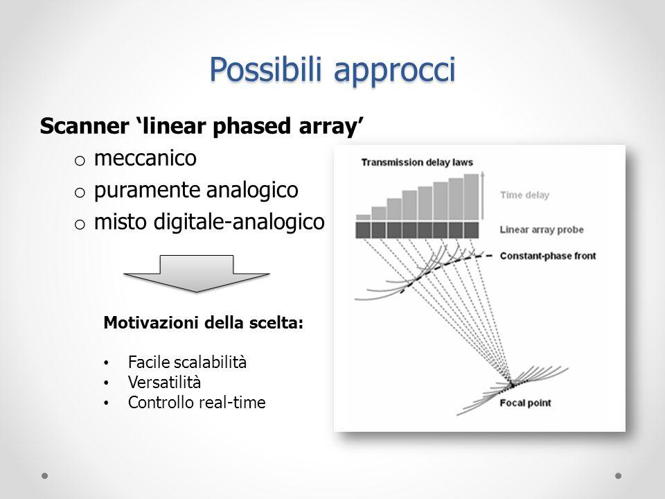 Scanner linear phased array omomeccanico opopuramente analogico omomisto digitale-analogico Possibili approcci Motivazioni della scelta: Facile scalab