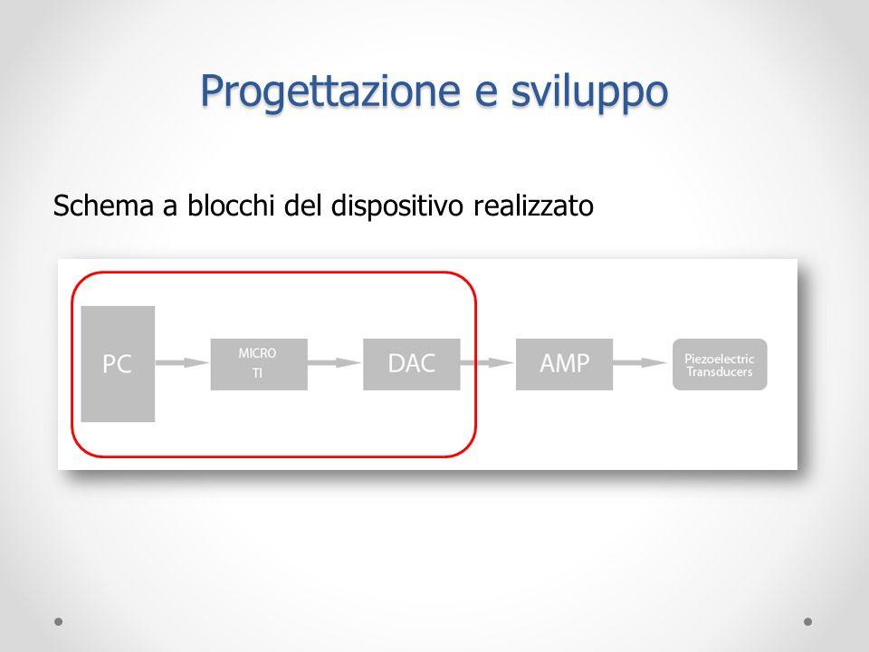 Progettazione e sviluppo Schema a blocchi del dispositivo realizzato