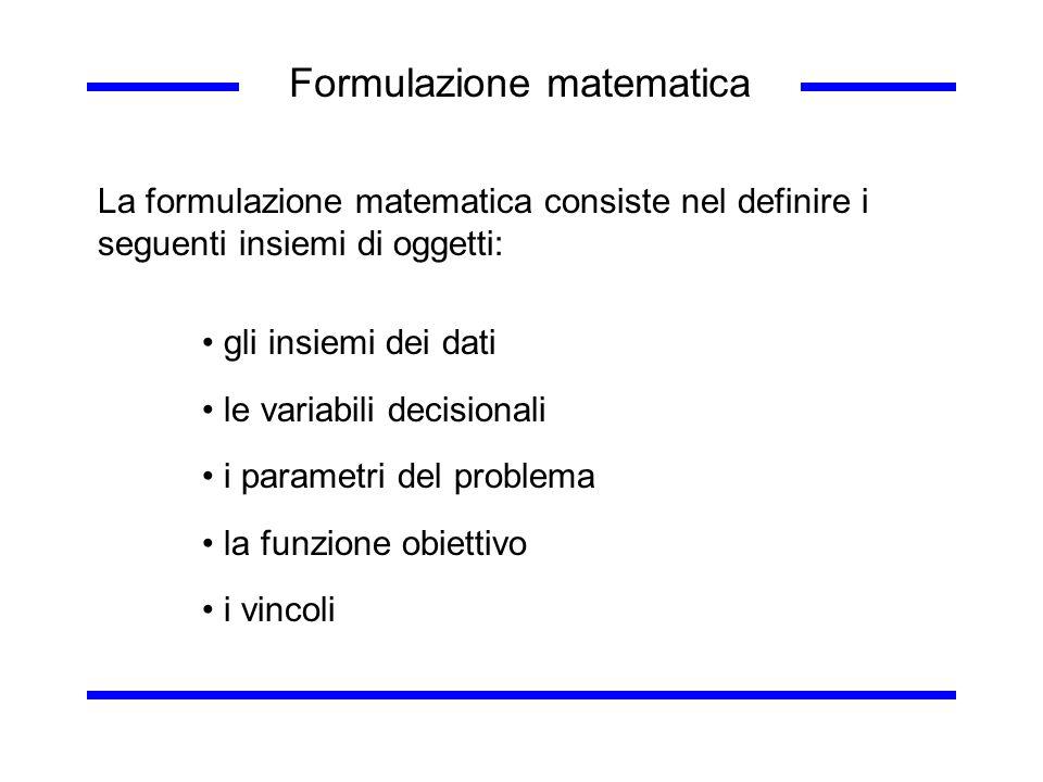 Formulazione matematica La formulazione matematica consiste nel definire i seguenti insiemi di oggetti: gli insiemi dei dati le variabili decisionali