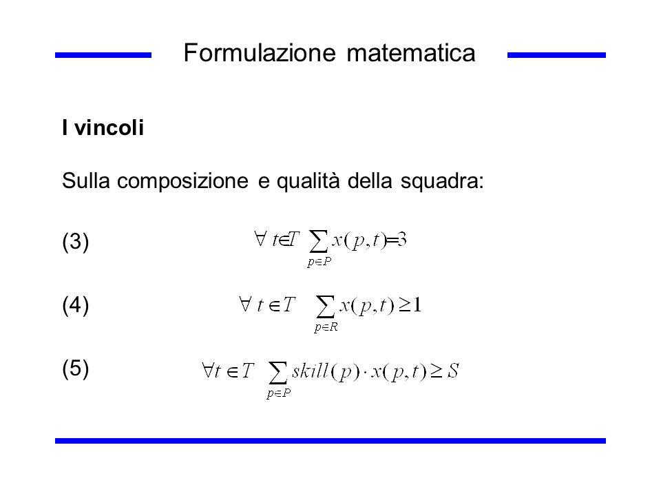 Formulazione matematica I vincoli Sulla composizione e qualità della squadra: (3) (4) (5)