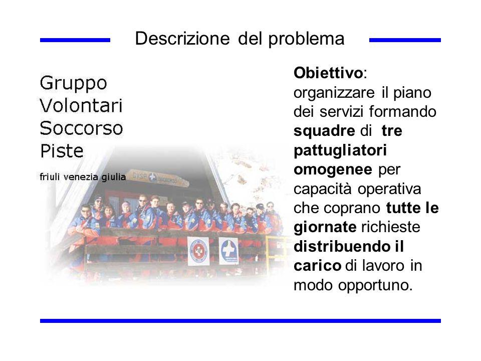 Obiettivo: organizzare il piano dei servizi formando squadre di tre pattugliatori omogenee per capacità operativa che coprano tutte le giornate richie