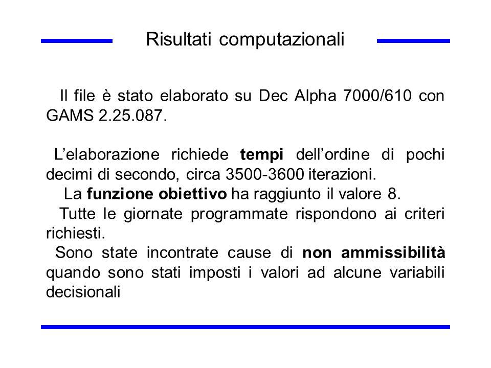 Risultati computazionali Il file è stato elaborato su Dec Alpha 7000/610 con GAMS 2.25.087. Lelaborazione richiede tempi dellordine di pochi decimi di