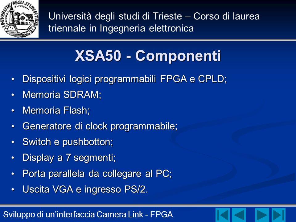 Sviluppo di uninterfaccia Camera Link - FPGA Università degli studi di Trieste – Corso di laurea triennale in Ingegneria elettronica XSA50 - Component