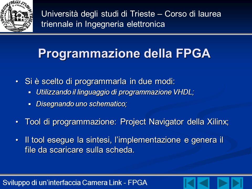 Sviluppo di uninterfaccia Camera Link - FPGA Università degli studi di Trieste – Corso di laurea triennale in Ingegneria elettronica Programmazione de