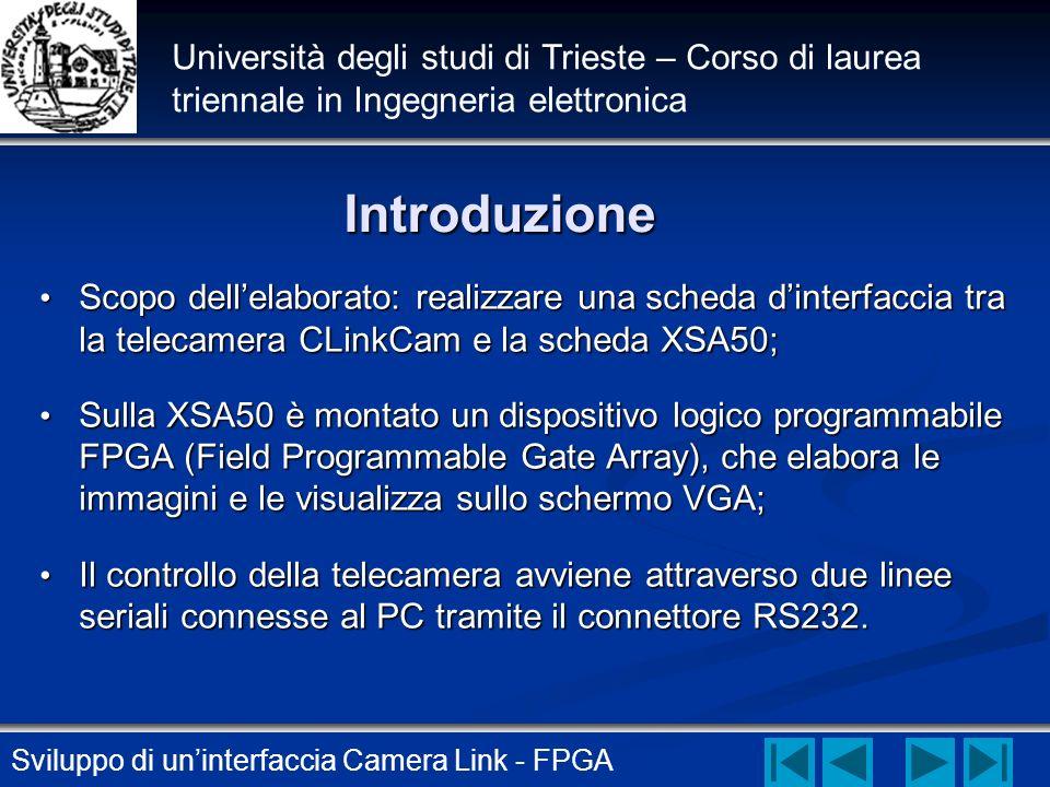 Sviluppo di uninterfaccia Camera Link - FPGA Università degli studi di Trieste – Corso di laurea triennale in Ingegneria elettronica Introduzione Scop