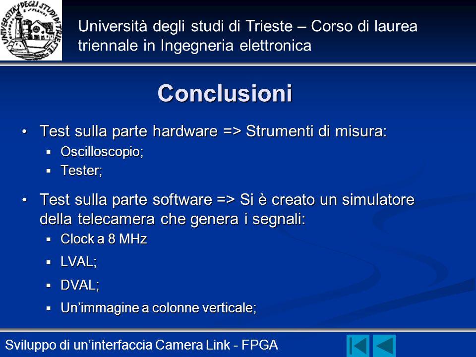 Sviluppo di uninterfaccia Camera Link - FPGA Università degli studi di Trieste – Corso di laurea triennale in Ingegneria elettronica Conclusioni Test
