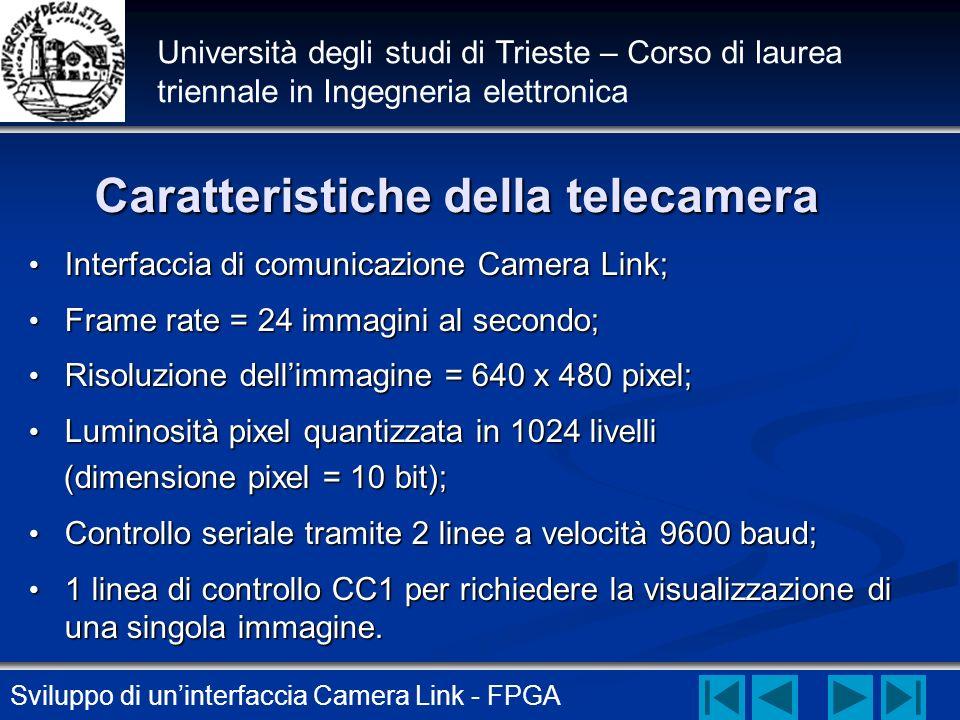 Sviluppo di uninterfaccia Camera Link - FPGA Università degli studi di Trieste – Corso di laurea triennale in Ingegneria elettronica Caratteristiche d
