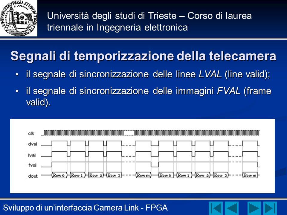 Sviluppo di uninterfaccia Camera Link - FPGA Università degli studi di Trieste – Corso di laurea triennale in Ingegneria elettronica Segnali di tempor