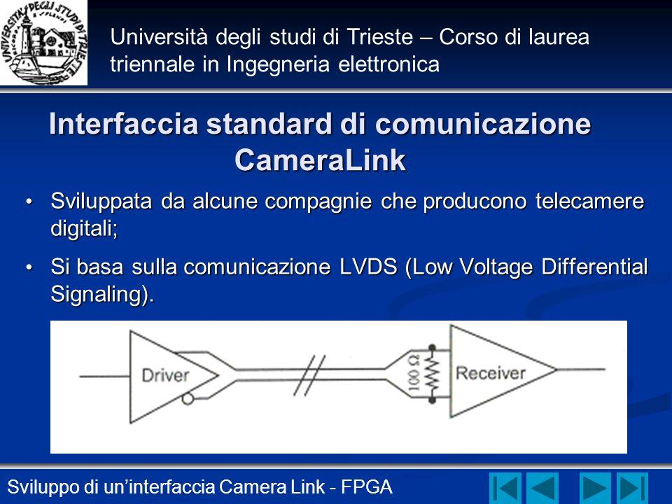 Sviluppo di uninterfaccia Camera Link - FPGA Università degli studi di Trieste – Corso di laurea triennale in Ingegneria elettronica Interfaccia stand