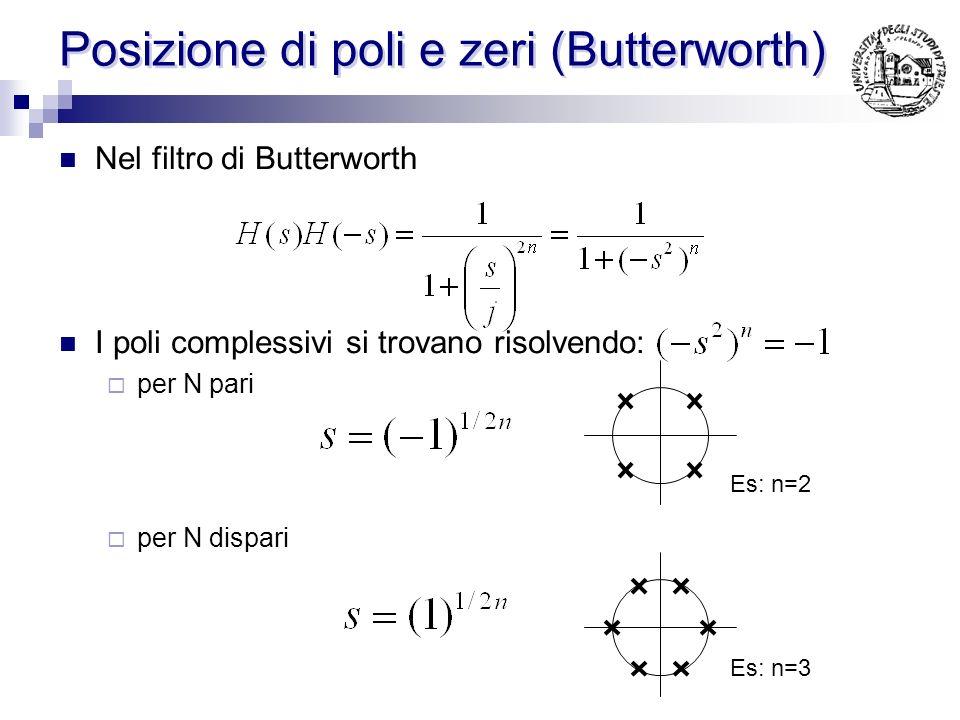 Posizione di poli e zeri (Butterworth) Successivamente si assume, per garantire la stabilità, che i poli a parte reale negativa appartengano ad H(s), mentre gli altri (simmetrici) ad H(-s) .