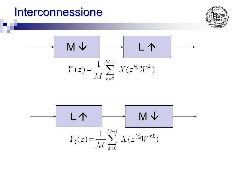 Interconnessione In generale i due blocchi non sono intercambiabili Es: decimare ed interpolare non e lo stesso che interpolare e decimare I blocchi s