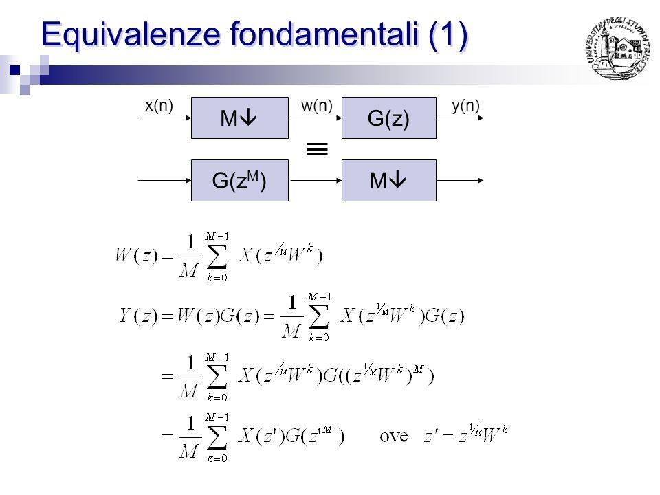 Realizzazioni in più stadi Caso 2: LP 1 50 LP 2 2 2 = s = LP 1 p = 1 = p = s = LP 2 Si accetta aliasing in LP1 che poi verrà eliminato da LP2 Il primo