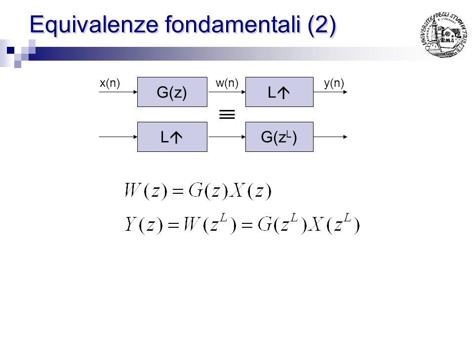 Equivalenze fondamentali (1) G(z)M M G(z M ) x(n)w(n)y(n)