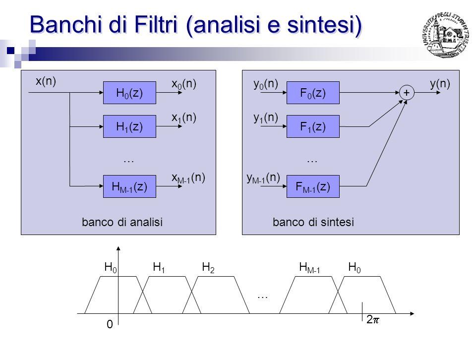 Equivalenze fondamentali (2) G(z L )L L G(z) x(n)w(n)y(n)