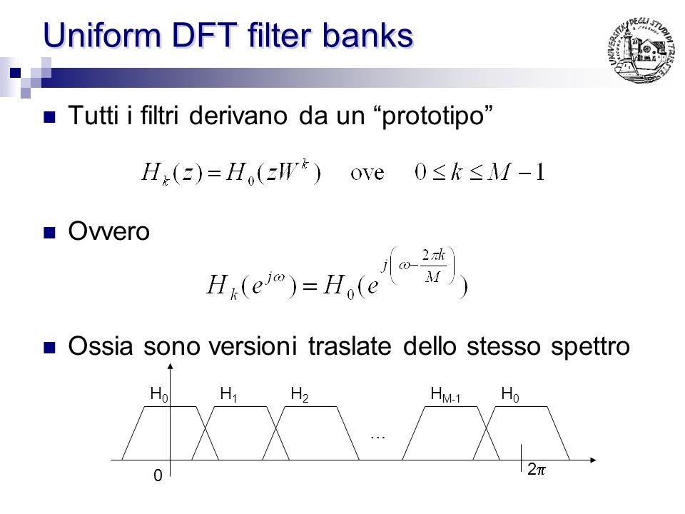 Banchi di Filtri (analisi e sintesi) Banco di analisi suddivide il segnale in M sotto bande Banco di sintesi elabora M segnali (tipicamente da un banc