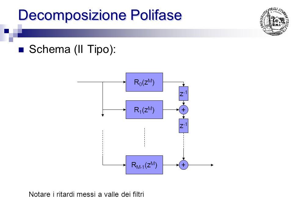 Decomposizione Polifase Esiste anche una versione alternativa (II tipo) che è solo un modo diverso per numerare gli insiemi dei coefficienti del filtr