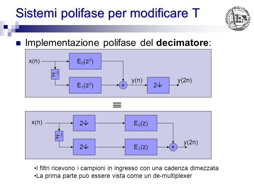 Sistemi polifase per modificare T Finora nei decimatori e negli interpolatori il fitro operava nella parte ad alta frequenza Inoltre il filtro compie