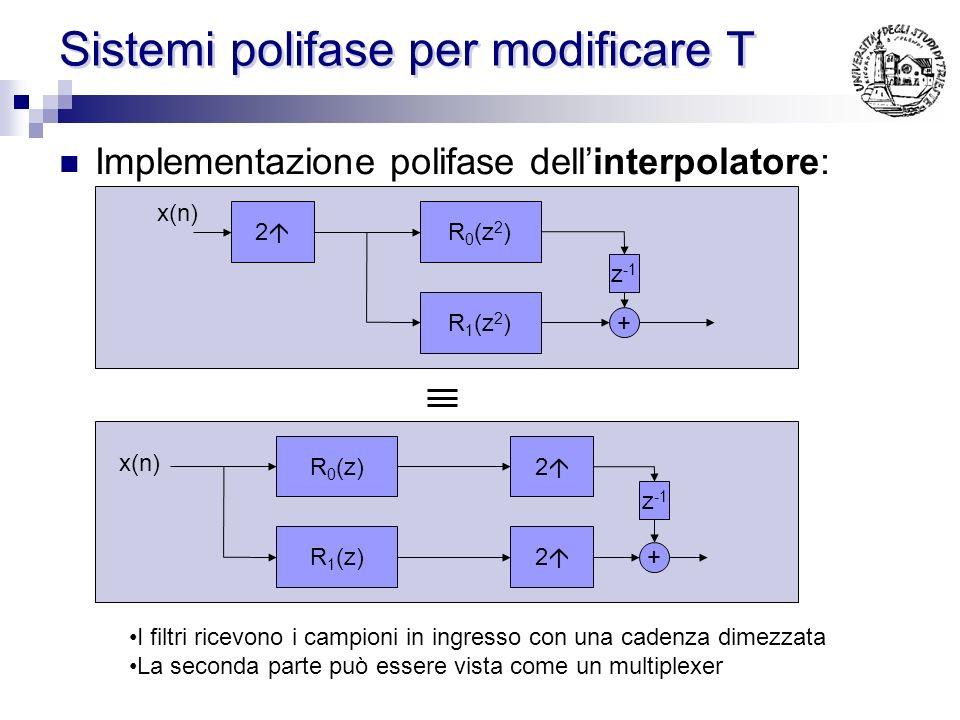 Sistemi polifase per modificare T Implementazione polifase del decimatore: E 0 (z 2 ) E 1 (z 2 ) z -1 + 2 y(n)y(2n) x(n) E 0 (z) E 1 (z) z -1 + 2 2 x(