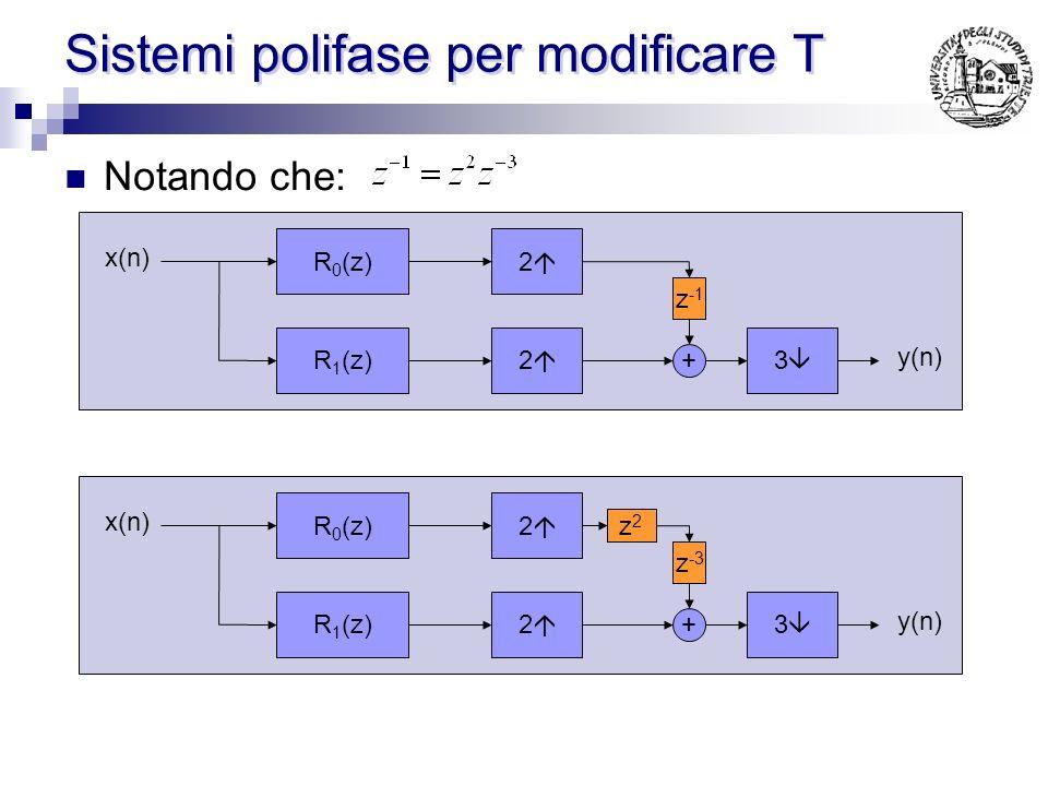 Sistemi polifase per modificare T Esempio L=2, M=3; R 0 (z) R 1 (z) z -1 + 2 2 x(n) 3 y(n) E 0 (z) E 1 (z) z -1 + 3 3 x(n) E 2 (z) + 3 z -1 2 I Tipo I