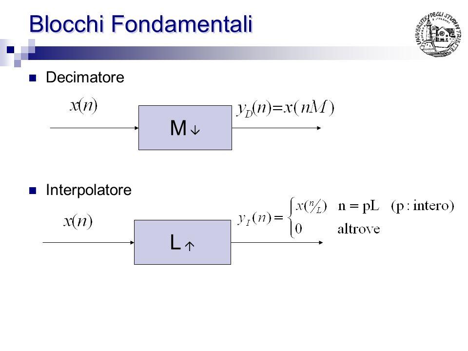 Filtri Multirate Sono sistemi che operano a diverse frequenze di campionamento Possono essere impiegati per modificare T (Es. Scalaggi di immagini, co