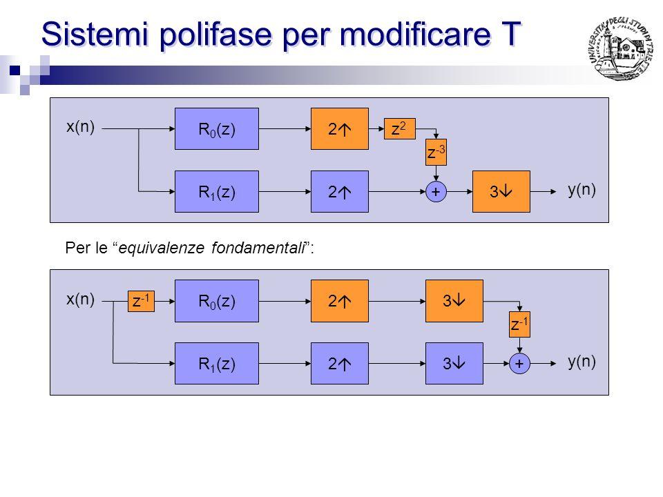 Sistemi polifase per modificare T Notando che: R 0 (z) R 1 (z) z -1 + 2 2 x(n) 3 y(n) R 0 (z) R 1 (z) z -3 + 2 2 x(n) 3 y(n) z2z2