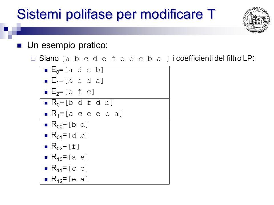 Sistemi polifase per modificare T z -1 + x(n) 2 y(n) z -1 2 R 00 (z) R 01 (z) z -1 + 3 3 R 02 (z) + 3 z -1 R 10 (z) R 11 (z) z -1 + 3 3 R 12 (z) + 3 z