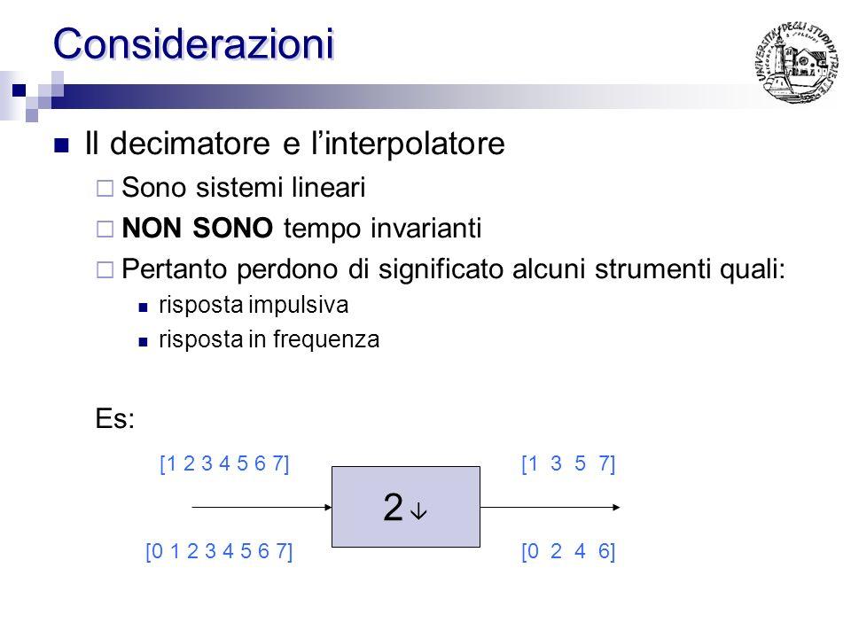 Considerazioni Il decimatore e linterpolatore Sono sistemi lineari NON SONO tempo invarianti Dim: