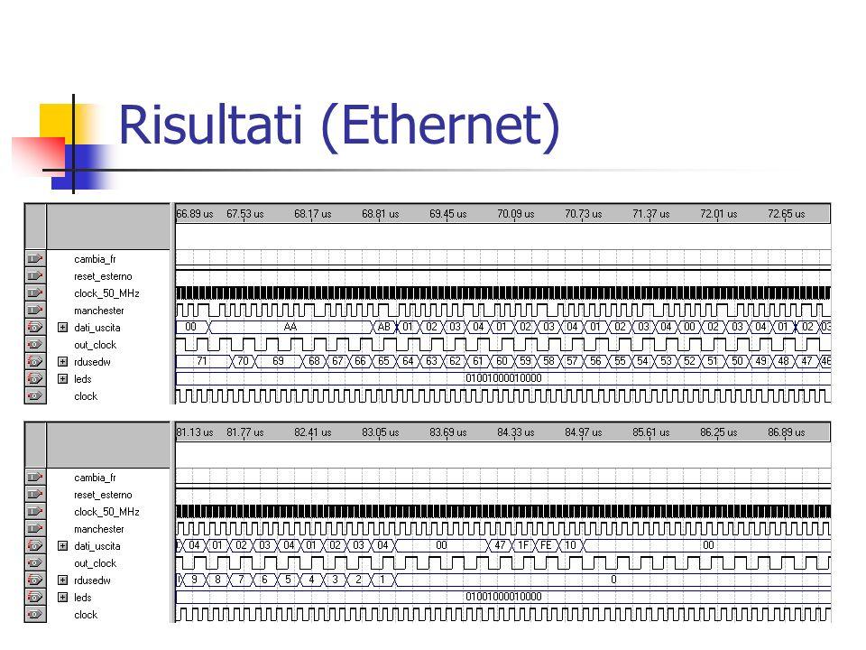 Risultati (Ethernet)