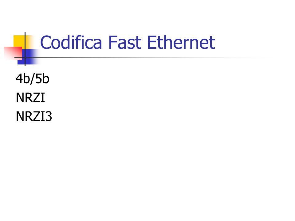Shift register e scrittura FIFO Shift register 8 byte (rigenerazione preambolo) Gestione scrittura FIFO dati clock 8 dati 8 clock pacchetto presente dati 8 clock wren FIFO
