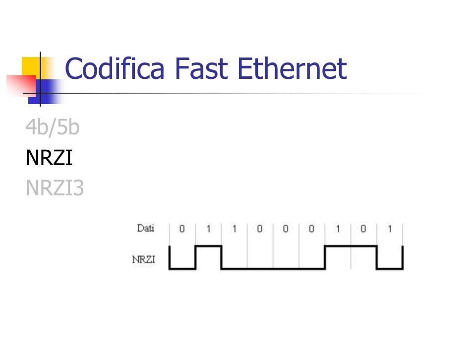 FIFO Vcc dati 8 clock 10-100 MHz clock 4.5-6 MHz dati 8 wren clock 1.25-12.5 MHz