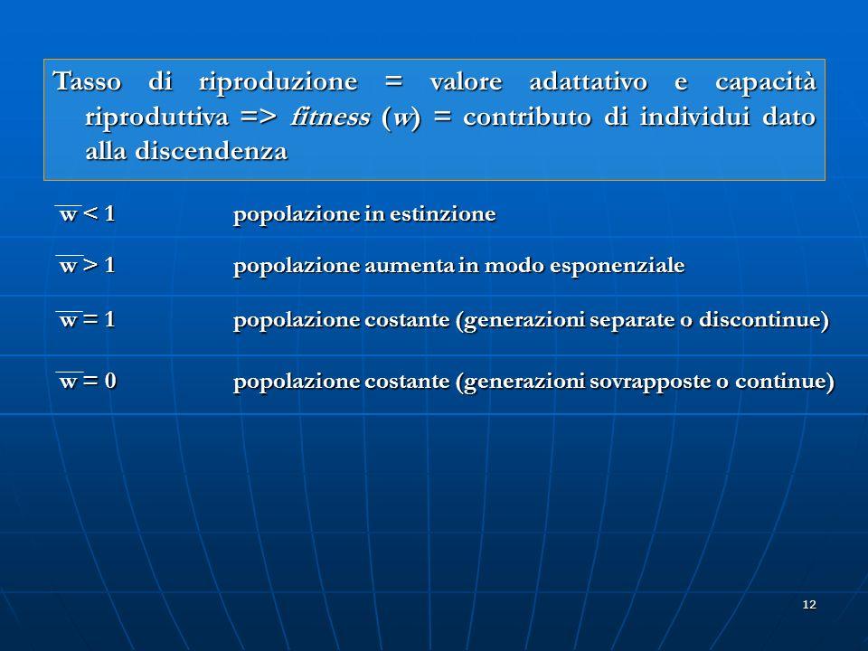 12 Tasso di riproduzione = valore adattativo e capacità riproduttiva => fitness (w) = contributo di individui dato alla discendenza w < 1 popolazione