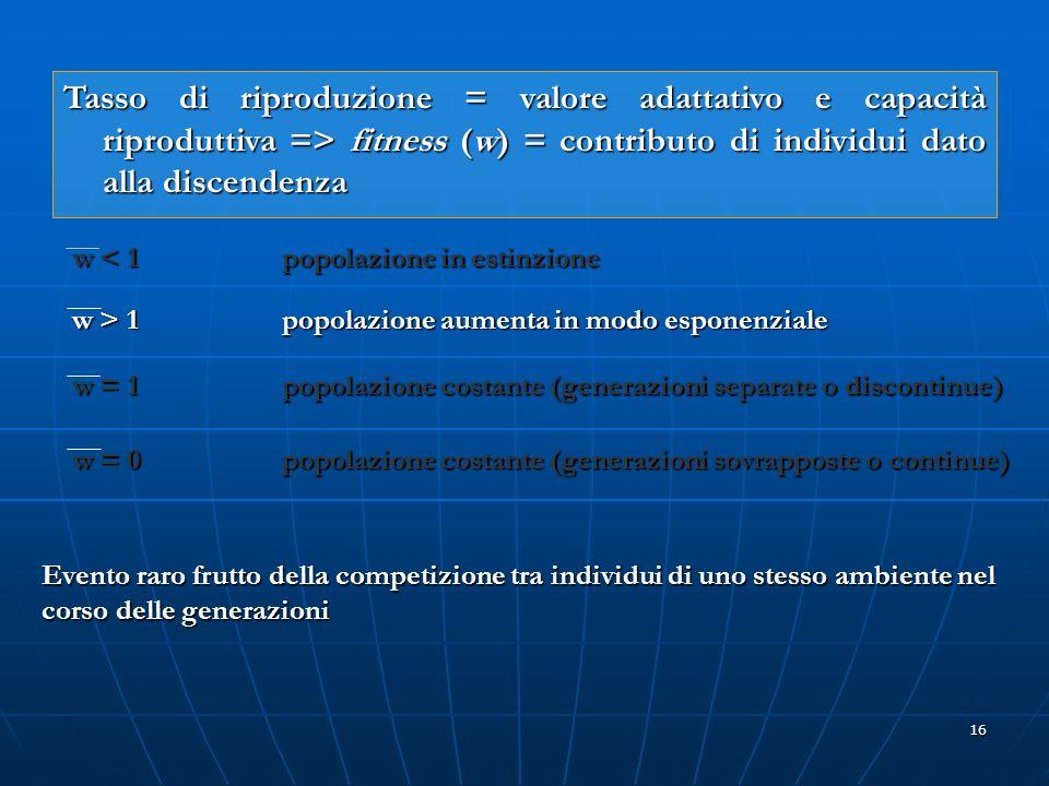 16 Tasso di riproduzione = valore adattativo e capacità riproduttiva => fitness (w) = contributo di individui dato alla discendenza w < 1 popolazione