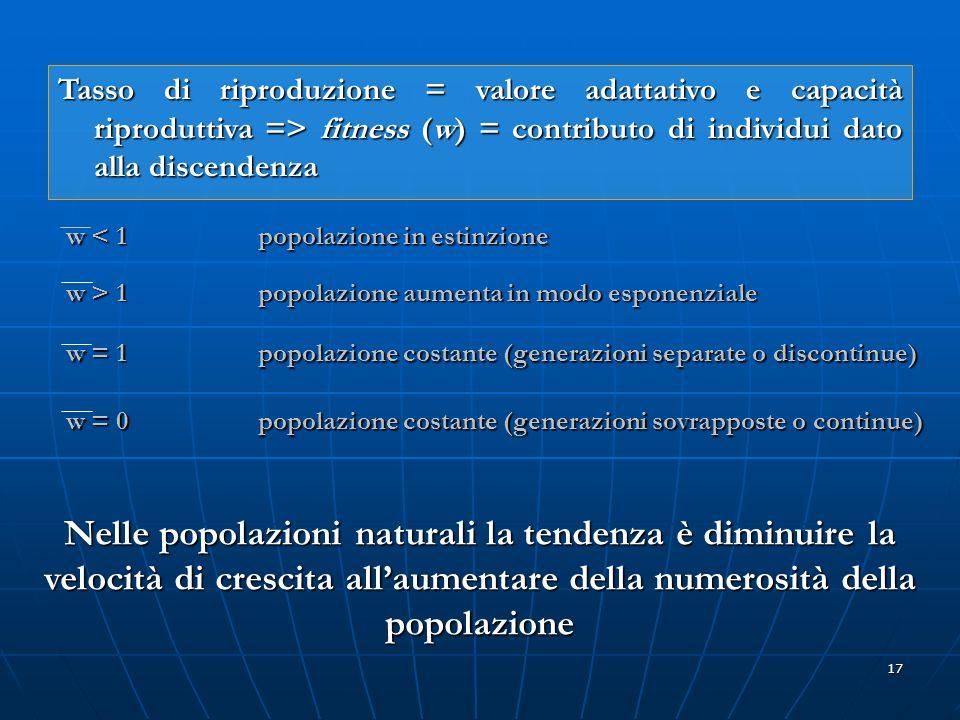 17 Tasso di riproduzione = valore adattativo e capacità riproduttiva => fitness (w) = contributo di individui dato alla discendenza w < 1 popolazione
