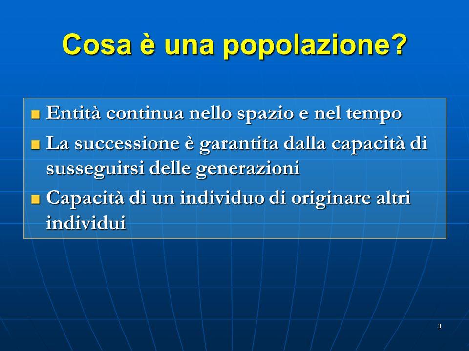 3 Cosa è una popolazione? Entità continua nello spazio e nel tempo La successione è garantita dalla capacità di susseguirsi delle generazioni Capacità