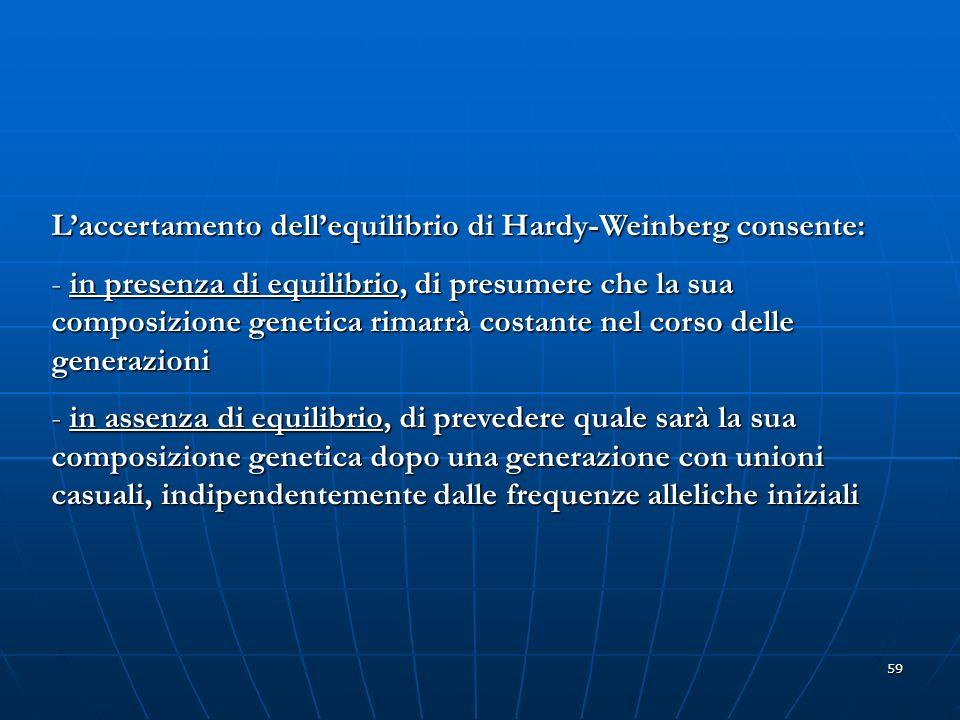 59 Laccertamento dellequilibrio di Hardy-Weinberg consente: - in presenza di equilibrio, di presumere che la sua composizione genetica rimarrà costant