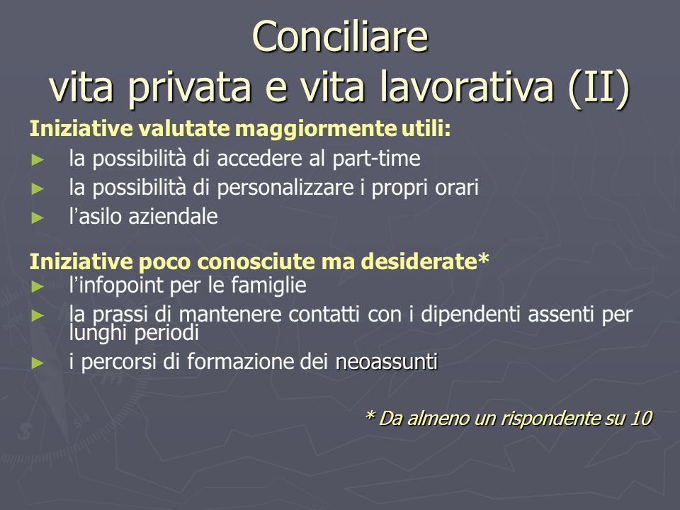 Iniziative valutate maggiormente utili: la possibilità di accedere al part-time la possibilità di personalizzare i propri orari lasilo aziendale Inizi