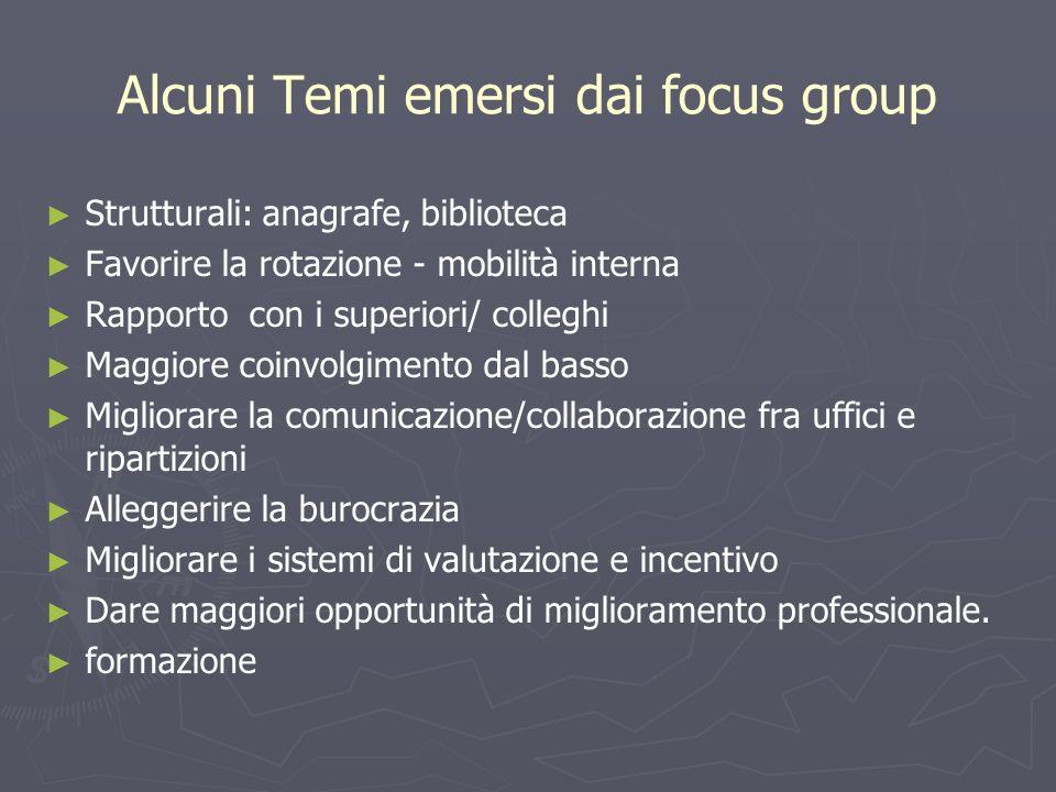 Alcuni Temi emersi dai focus group Strutturali: anagrafe, biblioteca Favorire la rotazione - mobilità interna Rapporto con i superiori/ colleghi Maggi
